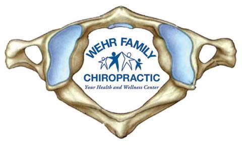 Wehr Chiropractic